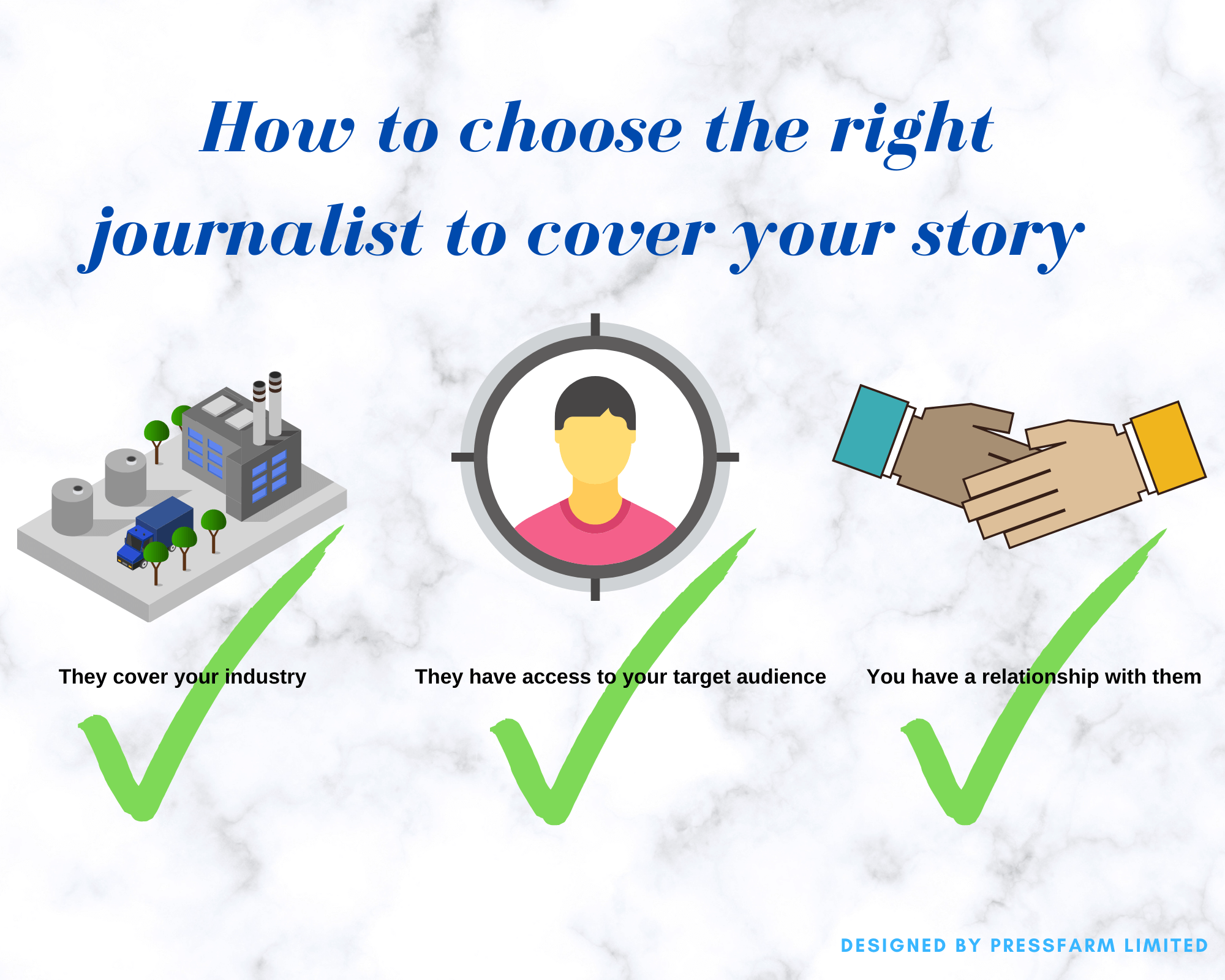 How to choose the right media journalist to cover your story