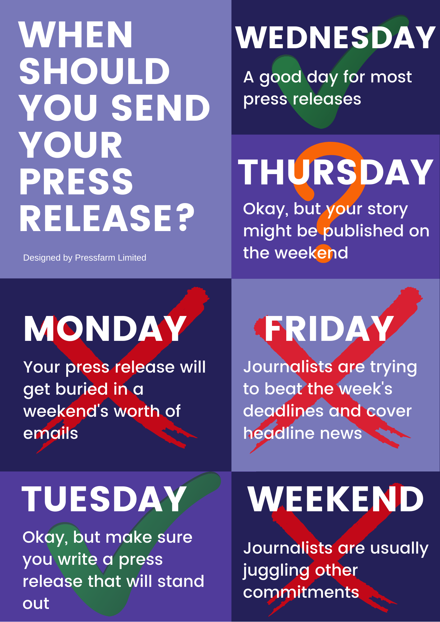 The best day to send a press release